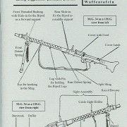 MG-34 WaTafel Manual